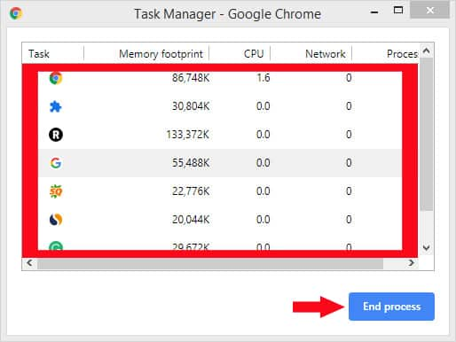 End running Plugins using Task Manager of Chrome